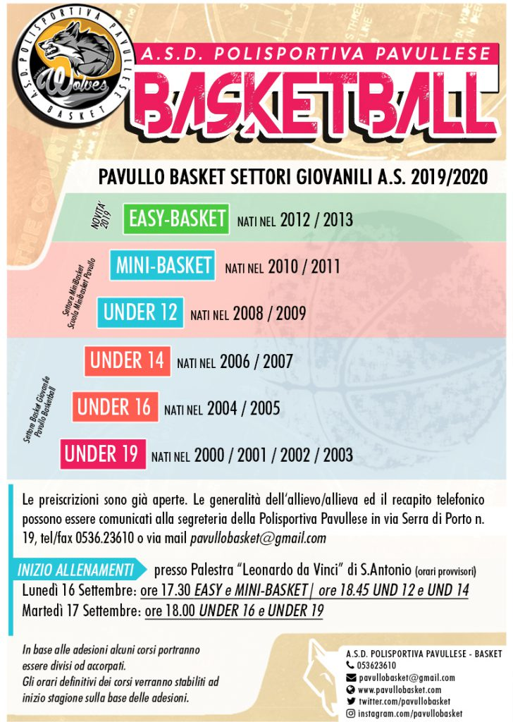 Locandina Basket